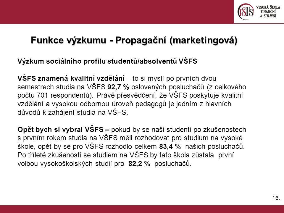 16. Funkce výzkumu - Propagační (marketingová) Výzkum sociálního profilu studentů/absolventů VŠFS VŠFS znamená kvalitní vzdělání – to si myslí po prvn