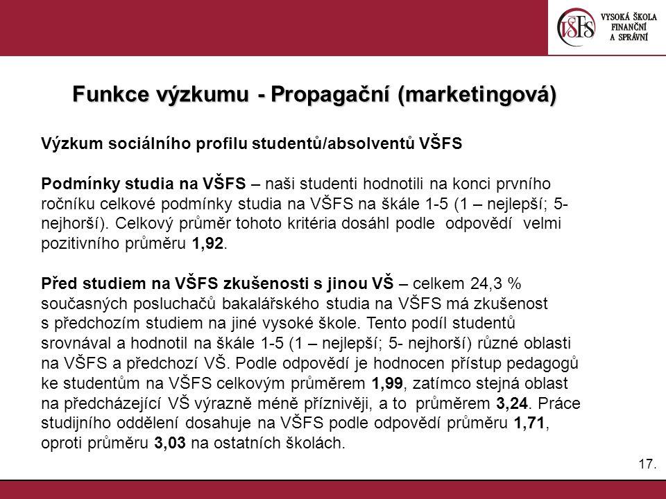 17. Funkce výzkumu - Propagační (marketingová) Výzkum sociálního profilu studentů/absolventů VŠFS Podmínky studia na VŠFS – naši studenti hodnotili na