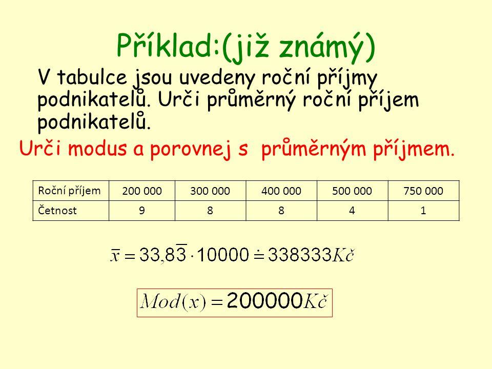 Příklad:(již známý) Při měření tělesné výšky žáků ve třídě HŠ 4 byly získány tyto výsledky: Výška v cm 158-162163-167168-172173-177178-182 Četnost 161283 Urči průměrnou výšku žáka ve třídě.