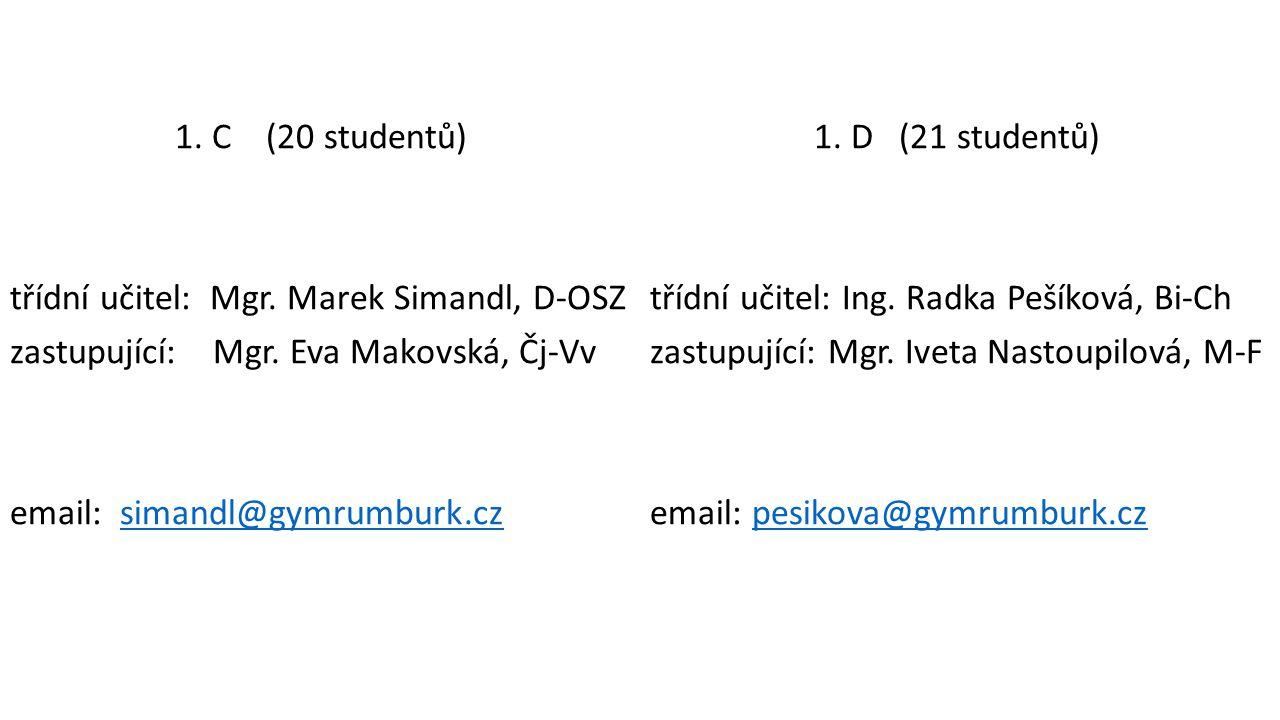 1. C (20 studentů) třídní učitel: Mgr. Marek Simandl, D-OSZ zastupující: Mgr. Eva Makovská, Čj-Vv email: simandl@gymrumburk.czsimandl@gymrumburk.cz 1.