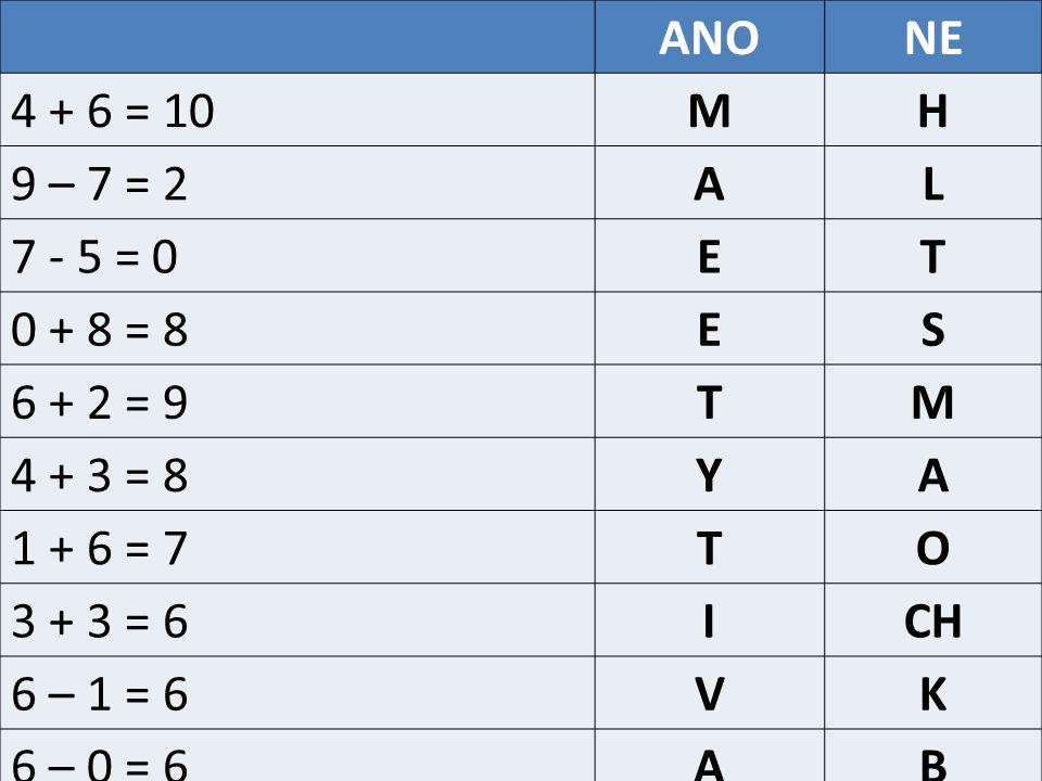 ANONE 4 + 6 = 10MH 9 – 7 = 2AL 7 - 5 = 0ET 0 + 8 = 8ES 6 + 2 = 9TM 4 + 3 = 8YA 1 + 6 = 7TO 3 + 3 = 6ICH 6 – 1 = 6VK 6 – 0 = 6AB