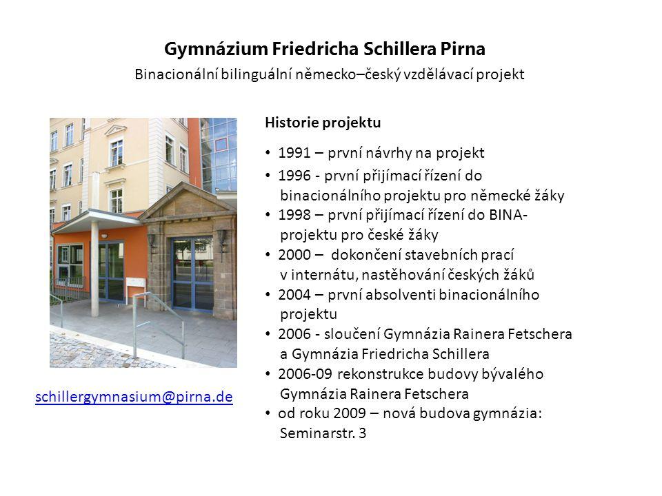 Přijímací řízení do binacionálního projektu Němečtí žáci (15) - po 4.