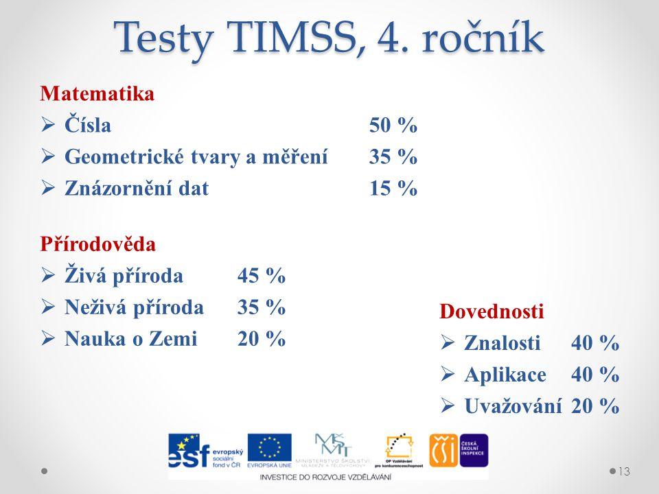 13 Testy TIMSS, 4.