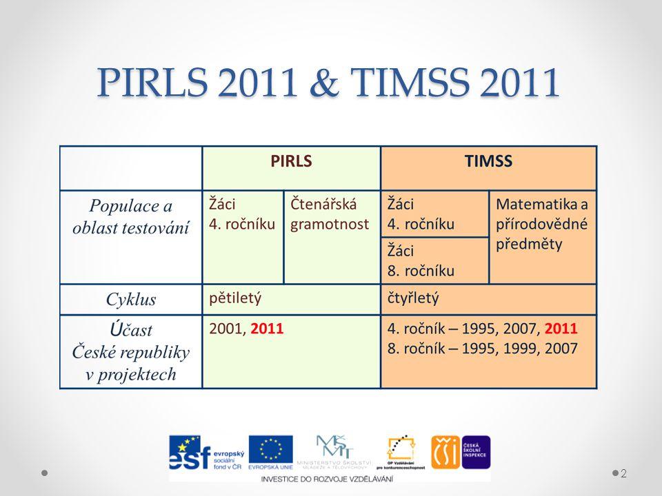 Použité nástroje pro sběr dat Písemné testy pro žáky PIRLS Písemné testy pro žáky TIMSS Dotazník pro žáky Dotazník pro rodiče Dotazníky pro učitele Dotazník pro ředitele Dotazníky pro odborníky oborových didaktik 3 PIRLS 2011  TIMSS 2011