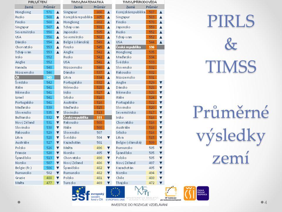 PIRLS & TIMSS Průměrné výsledky zemí 4