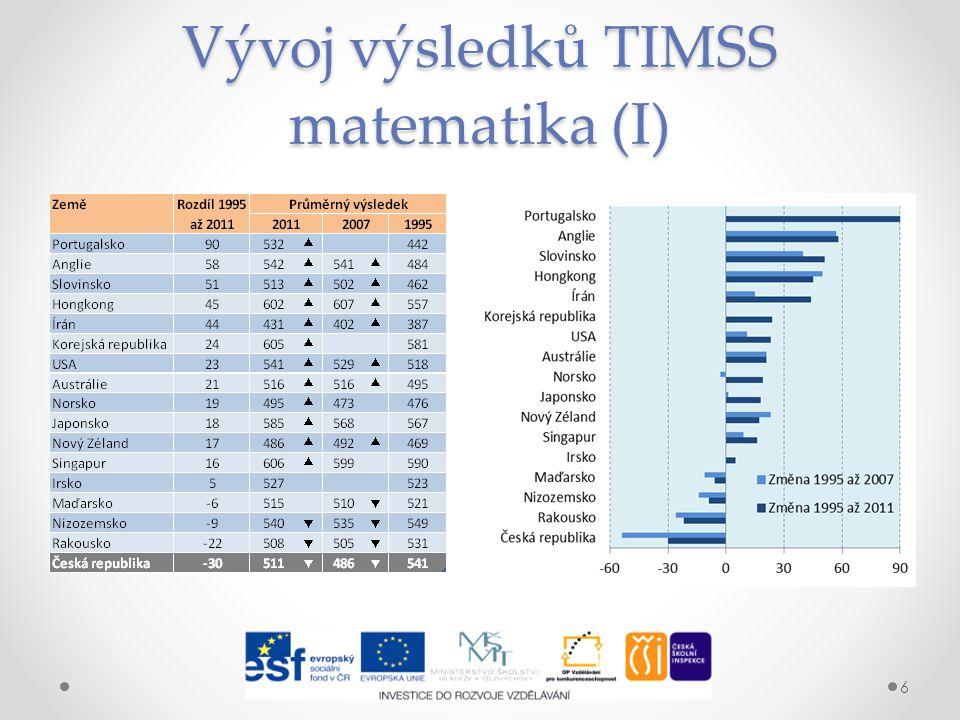 Vývoj výsledků TIMSS matematika (I) 6