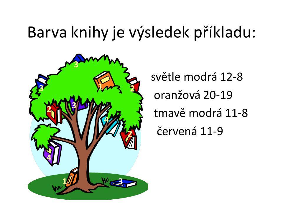 Barva knihy je výsledek příkladu: světle modrá 12-8 oranžová 20-19 tmavě modrá 11-8 červená 11-9 1 3 4 4 2 2 1 2 3 3 3