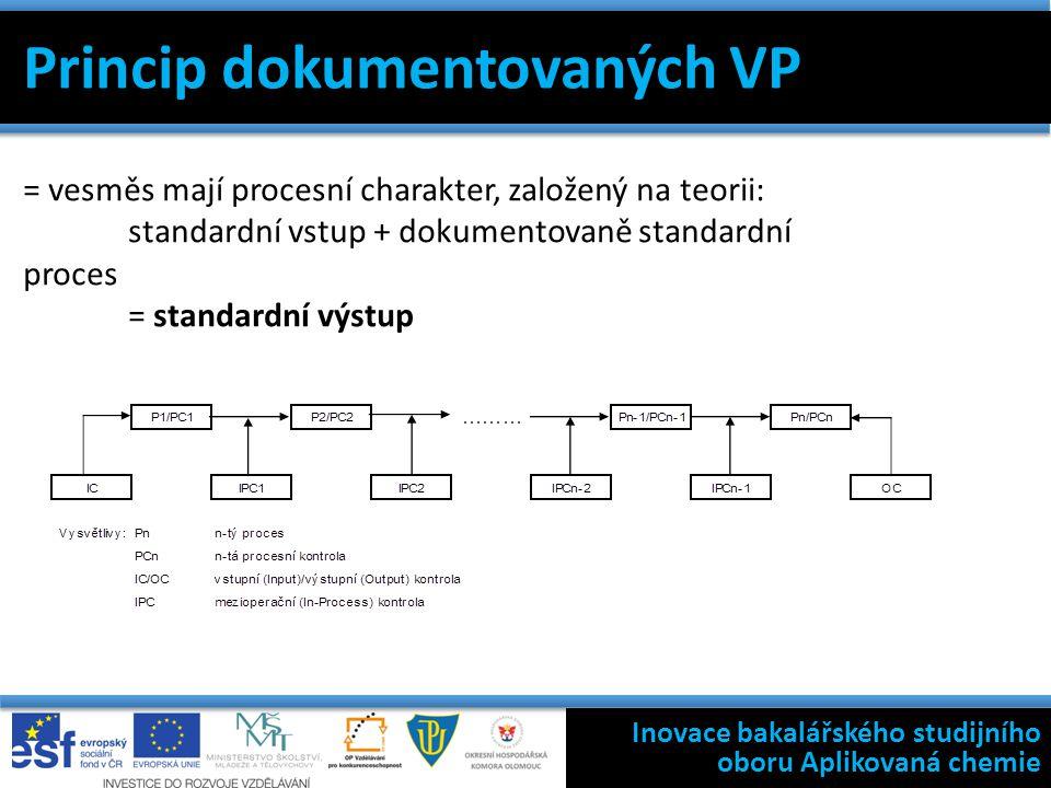 Inovace bakalářského studijního oboru Aplikovaná chemie Princip dokumentovaných VP = vesměs mají procesní charakter, založený na teorii: standardní vstup + dokumentovaně standardní proces = standardní výstup