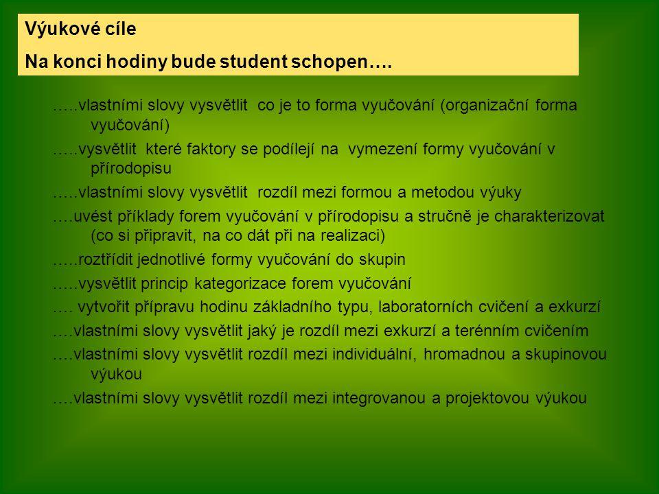 Výukové cíle Na konci hodiny bude student schopen…. …..vlastními slovy vysvětlit co je to forma vyučování (organizační forma vyučování) …..vysvětlit k