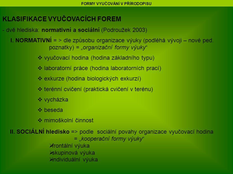 FORMY VYUČOVÁNÍ V PŘÍRODOPISU KLASIFIKACE VYUČOVACÍCH FOREM - dvě hlediska: normativní a sociální (Podroužek 2003) I. NORMATIVNÍ = > dle způsobu organ