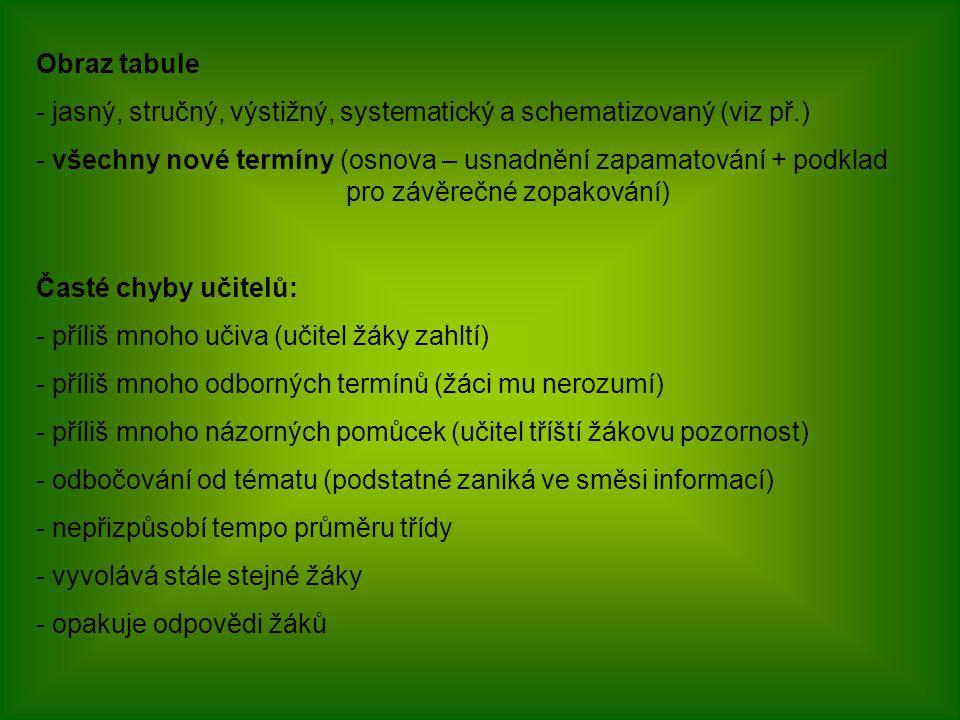Obraz tabule - jasný, stručný, výstižný, systematický a schematizovaný (viz př.) - všechny nové termíny (osnova – usnadnění zapamatování + podklad pro