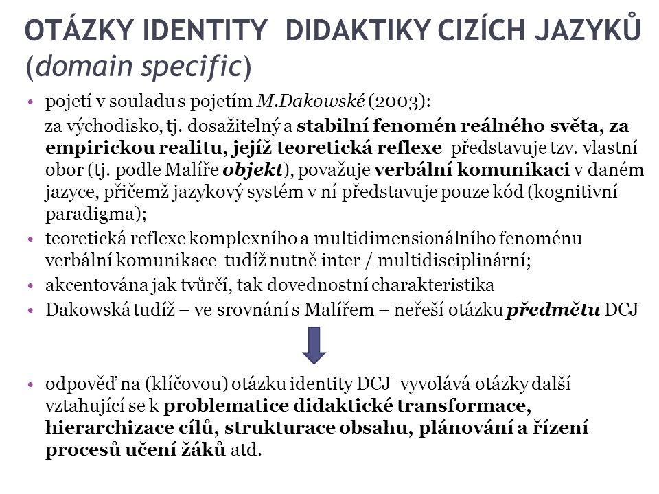 OTÁZKY IDENTITY DIDAKTIKY CIZÍCH JAZYKŮ (domain specific) pojetí v souladu s pojetím M.Dakowské (2003): za východisko, tj. dosažitelný a stabilní feno