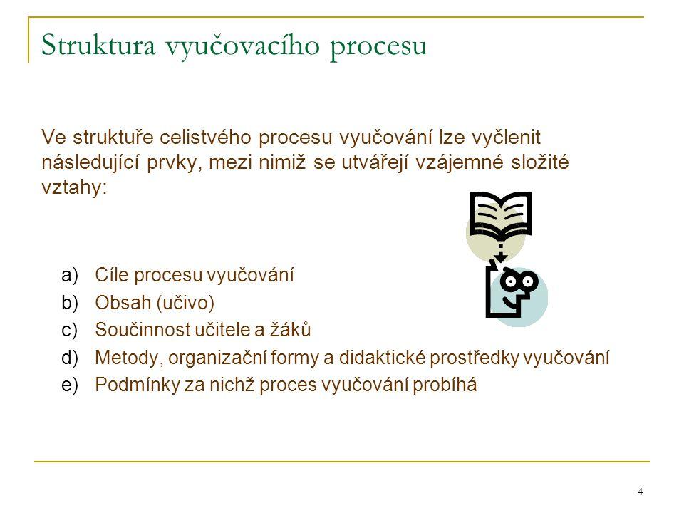 45 Literatura: Kašová,J.: Škola trochu jinak – projektové vyučování v teorii i praxi.