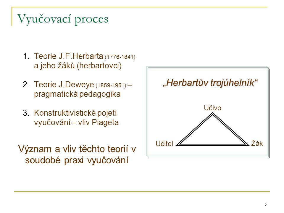 46 Projektové vyučování (pokračování)  Postup: 1.