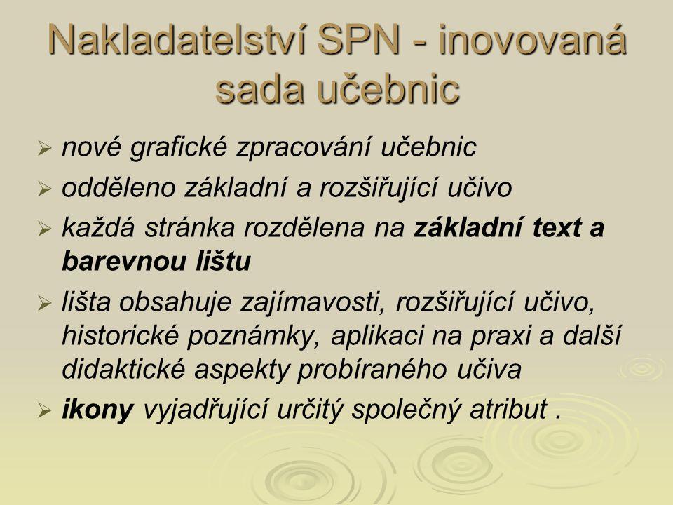 Ikony pro lepší orientaci v textu: Inovovaná sada učebnic SPN