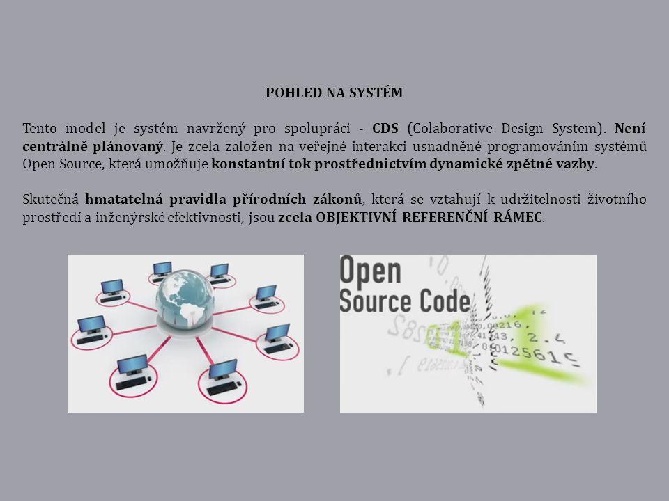 POHLED NA SYSTÉM Tento model je systém navržený pro spolupráci - CDS (Colaborative Design System). Není centrálně plánovaný. Je zcela založen na veřej