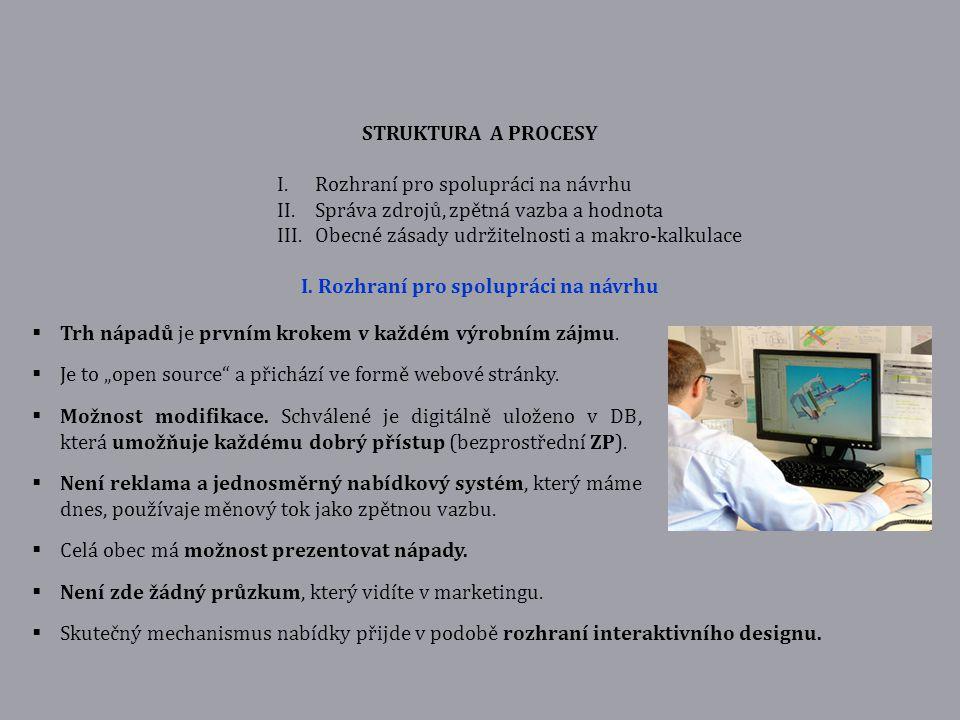 STRUKTURA A PROCESY I.Rozhraní pro spolupráci na návrhu II.Správa zdrojů, zpětná vazba a hodnota III.Obecné zásady udržitelnosti a makro-kalkulace I.
