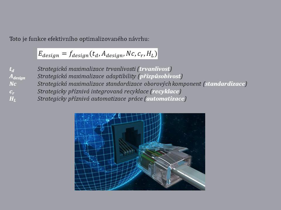 Toto je funkce efektivního optimalizovaného návrhu: t d Strategická maximalizace trvanlivosti (trvanlivost) A design Strategická maximalizace adaptibi