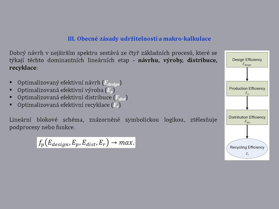 III. Obecné zásady udržitelnosti a makro-kalkulace Dobrý návrh v nejširším spektru sestává ze čtyř základních procesů, které se týkají těchto dominant