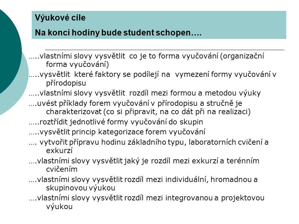 """Cíl: """"syntéza učiva vytváření těsných vazeb mezi jednotlivými vyučovacími předměty (Kratochvílová, 2006) - kritéria volby tématu: učitel usměrňuje práci skupin - vznikla na přelomu 19./20."""
