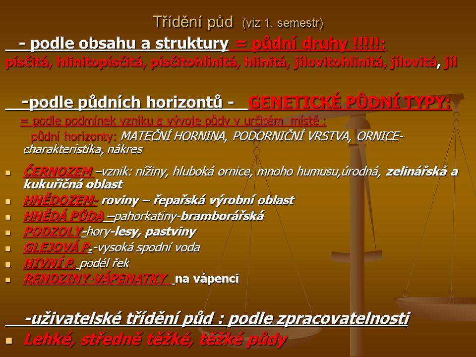 ABIOTICKÉ FAKTORY PEDOFICKÉ Půda: soubor abiotických i biotických podmínek!.