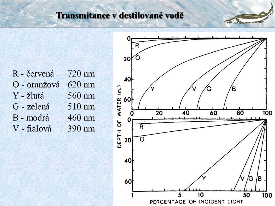 Transmitance v destilované vodě R - červená720 nm O - oranžová620 nm Y - žlutá560 nm G - zelená510 nm B - modrá460 nm V - fialová390 nm