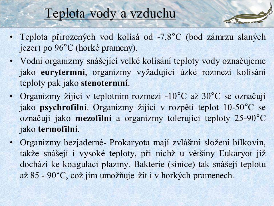 Teplota přirozených vod kolísá od -7,8°C (bod zámrzu slaných jezer) po 96°C (horké prameny).