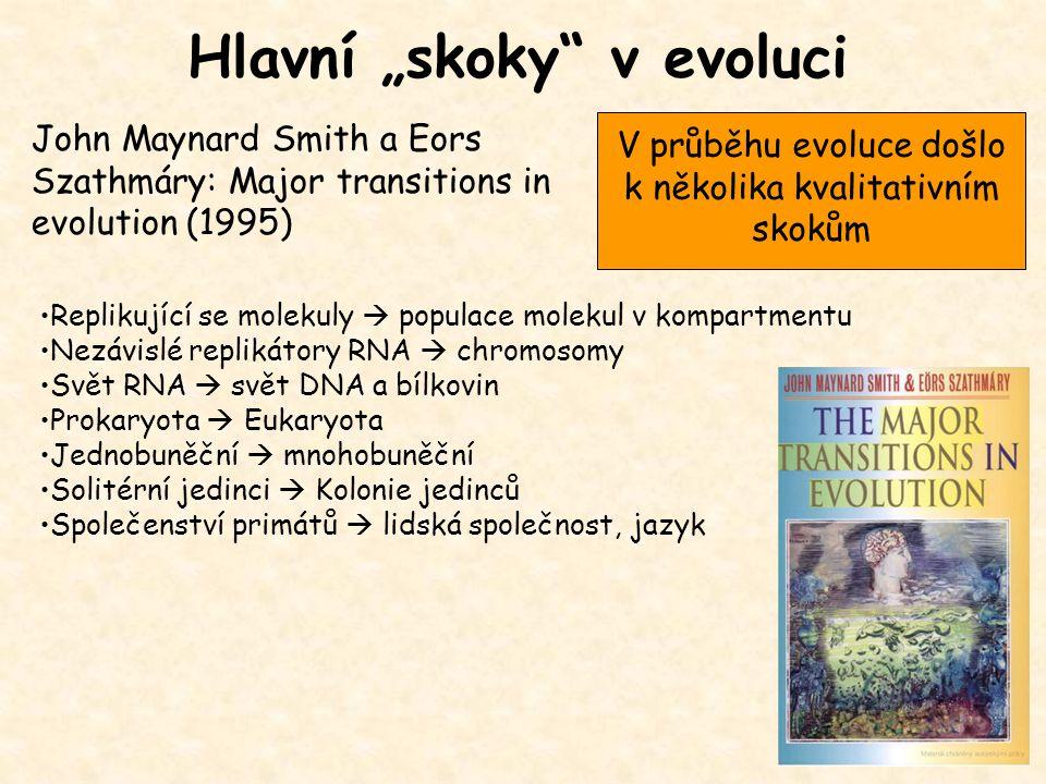 """Hlavní """"skoky v evoluci V průběhu evoluce došlo k několika kvalitativním skokům John Maynard Smith a Eors Szathmáry: Major transitions in evolution (1995) Replikující se molekuly  populace molekul v kompartmentu Nezávislé replikátory RNA  chromosomy Svět RNA  svět DNA a bílkovin Prokaryota  Eukaryota Jednobuněční  mnohobuněční Solitérní jedinci  Kolonie jedinců Společenství primátů  lidská společnost, jazyk"""