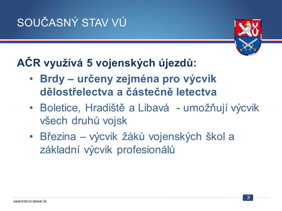 MINISTERSTVO OBRANY ČR SOUČASNÝ STAV VÚ AČR využívá 5 vojenských újezdů: Brdy – určeny zejména pro výcvik dělostřelectva a částečně letectva Boletice,