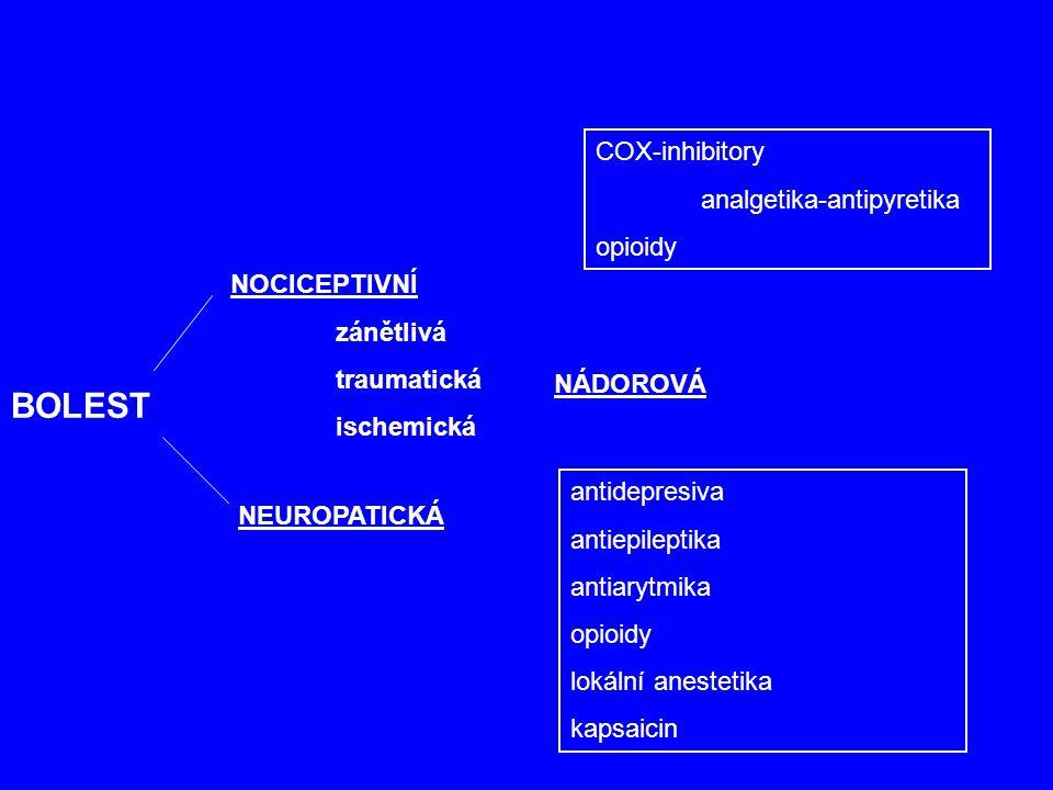 BOLEST NOCICEPTIVNÍ zánětlivá traumatická ischemická NEUROPATICKÁ NÁDOROVÁ COX-inhibitory analgetika-antipyretika opioidy antidepresiva antiepileptika antiarytmika opioidy lokální anestetika kapsaicin