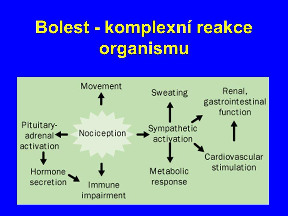 Bolest - komplexní reakce organismu