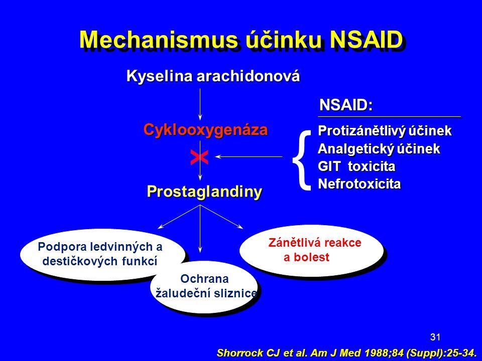 31 Mechanismus účinku NSAID Protizánětlivý účinek Analgetický účinek GIT toxicita Nefrotoxicita Kyselina arachidonová Cyklooxygenáza Prostaglandiny NSAID: X Zánětlivá reakce a bolest Podpora ledvinných a destičkových funkcí Ochrana žaludeční sliznice { Shorrock CJ et al.