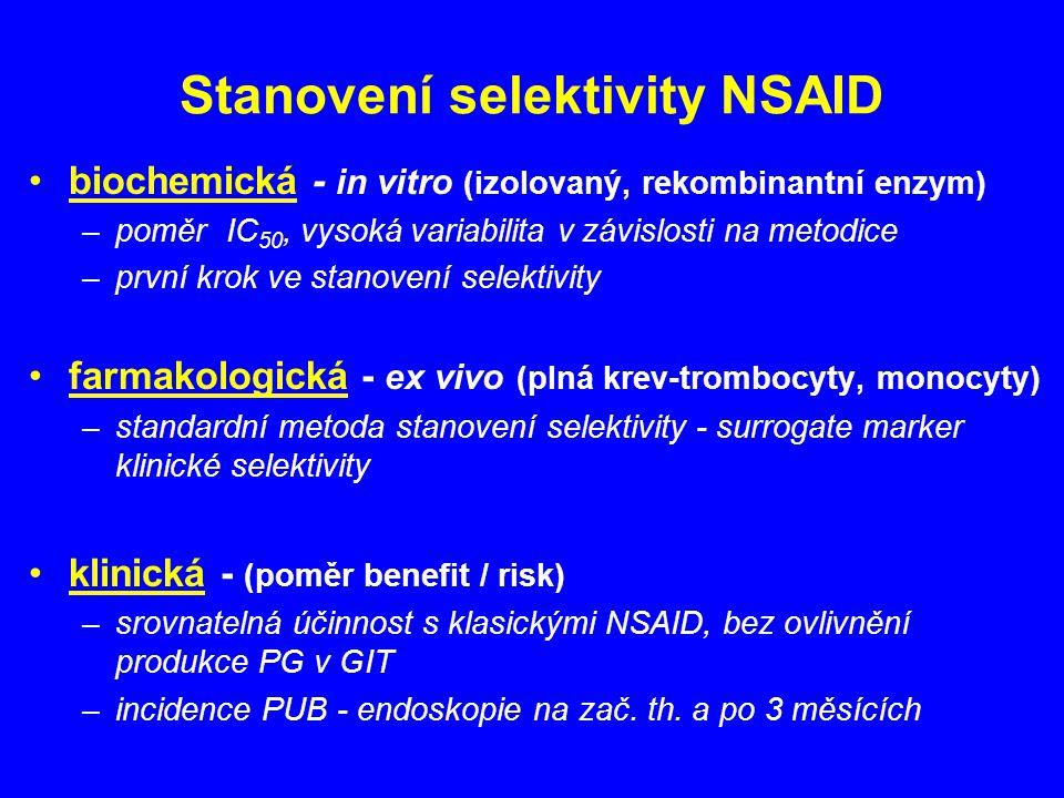 Stanovení selektivity NSAID biochemická - in vitro (izolovaný, rekombinantní enzym) –poměr IC 50, vysoká variabilita v závislosti na metodice –první krok ve stanovení selektivity farmakologická - ex vivo (plná krev-trombocyty, monocyty) –standardní metoda stanovení selektivity - surrogate marker klinické selektivity klinická - (poměr benefit / risk) –srovnatelná účinnost s klasickými NSAID, bez ovlivnění produkce PG v GIT –incidence PUB - endoskopie na zač.