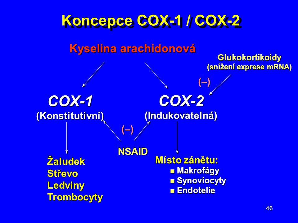46 Koncepce COX-1 / COX-2 Glukokortikoidy (snížení exprese mRNA) Kyselina arachidonová COX-1(Konstitutivní) COX-2(Indukovatelná) ŽaludekStřevoLedvinyTrombocyty Místo zánětu: n Makrofágy n Synoviocyty n Endotelie (–) (–) NSAID
