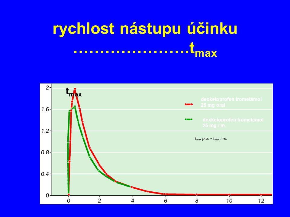 rychlost nástupu účinku ………………….t max dexketoprofen trometamol 25 mg oral dexketoprofen trometamol 25 mg i.m.