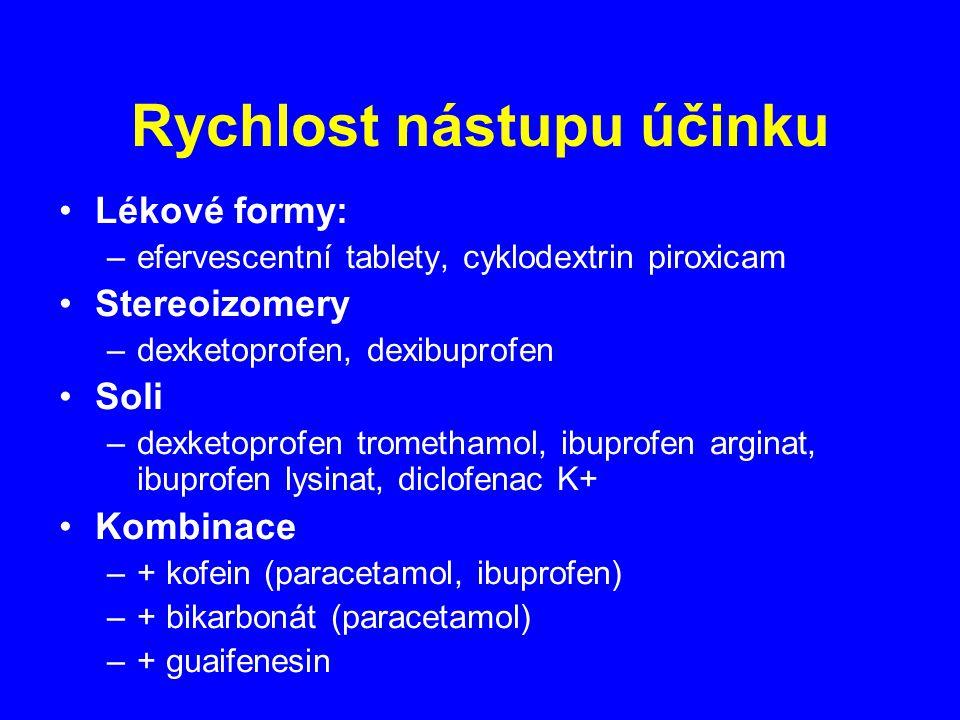 Rychlost nástupu účinku Lékové formy: –efervescentní tablety, cyklodextrin piroxicam Stereoizomery –dexketoprofen, dexibuprofen Soli –dexketoprofen tromethamol, ibuprofen arginat, ibuprofen lysinat, diclofenac K+ Kombinace –+ kofein (paracetamol, ibuprofen) –+ bikarbonát (paracetamol) –+ guaifenesin