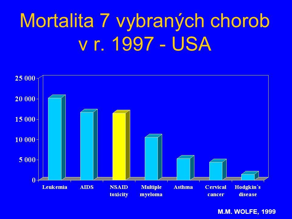 Mortalita 7 vybraných chorob v r. 1997 - USA M.M. WOLFE, 1999