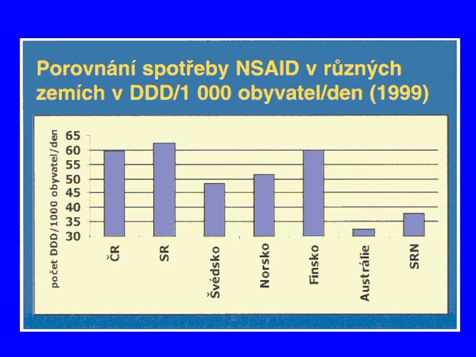NSA vs.koxiby …akutní bolest účinnost srovnatelná rychlejší nástup účinku .