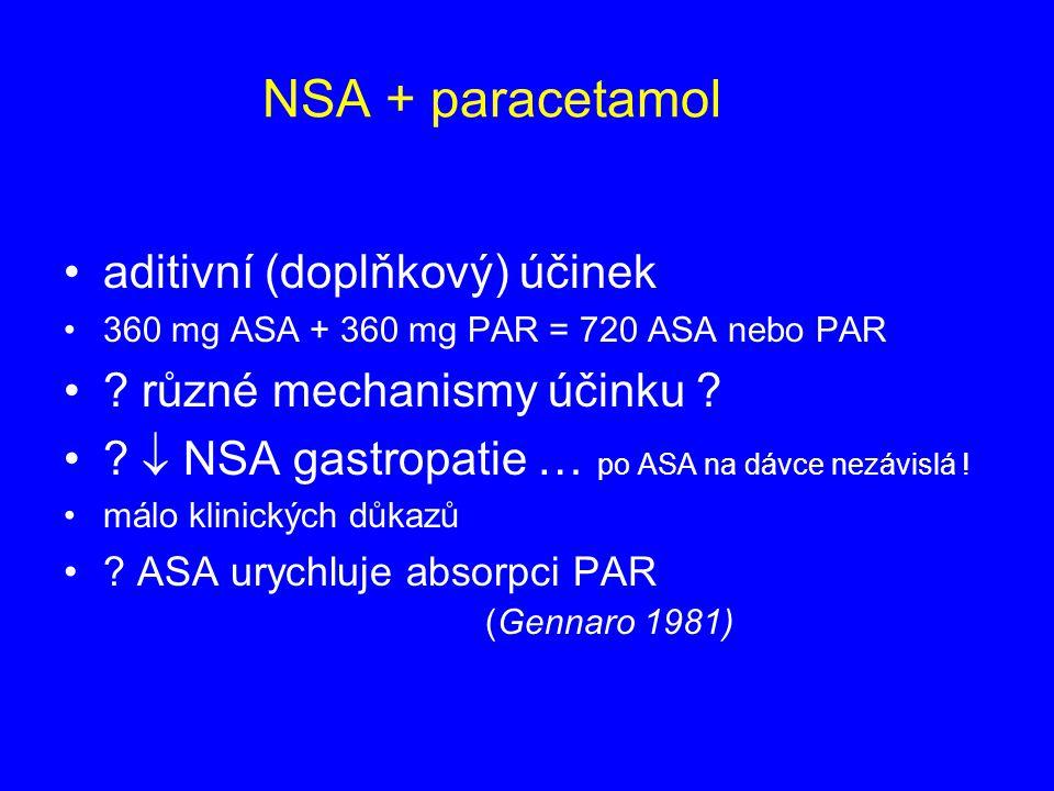 NSA + paracetamol aditivní (doplňkový) účinek 360 mg ASA + 360 mg PAR = 720 ASA nebo PAR ? různé mechanismy účinku ? ?  NSA gastropatie … po ASA na d