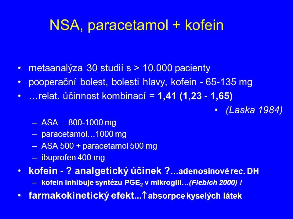 NSA, paracetamol + kofein metaanalýza 30 studií s > 10.000 pacienty pooperační bolest, bolesti hlavy, kofein - 65-135 mg …relat.