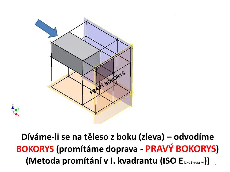 PRAVÝ BOKORYS Díváme-li se na těleso z boku (zleva) – odvodíme BOKORYS (promítáme doprava - PRAVÝ BOKORYS ) (Metoda promítání v I. kvadrantu (ISO E ja