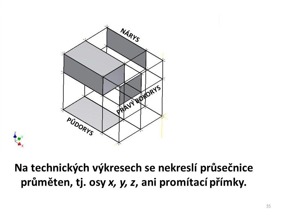 NÁRYS PŮDORYS PRAVÝ BOKORYS Na technických výkresech se nekreslí průsečnice průměten, tj. osy x, y, z, ani promítací přímky. 35