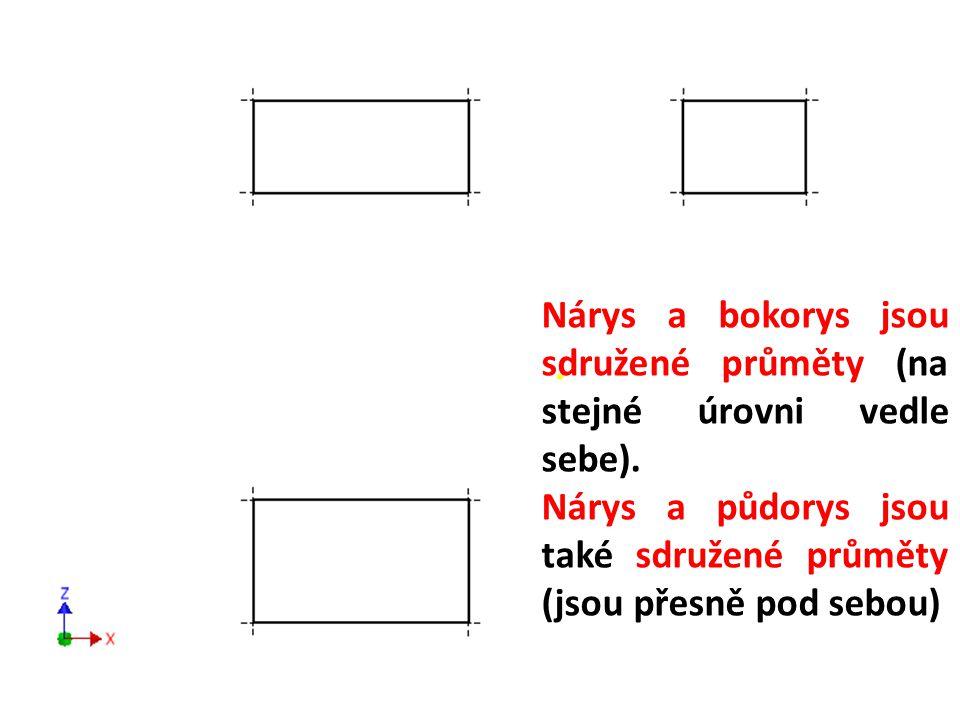 60 Nárys a bokorys jsou sdružené průměty (na stejné úrovni vedle sebe). Nárys a půdorys jsou také sdružené průměty (jsou přesně pod sebou) Nárys a bok