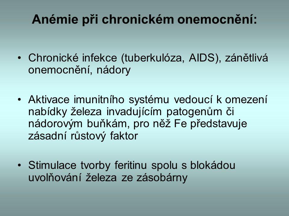 Anémie při chronickém onemocnění: Chronické infekce (tuberkulóza, AIDS), zánětlivá onemocnění, nádory Aktivace imunitního systému vedoucí k omezení nabídky železa invadujícím patogenům či nádorovým buňkám, pro něž Fe představuje zásadní růstový faktor Stimulace tvorby feritinu spolu s blokádou uvolňování železa ze zásobárny