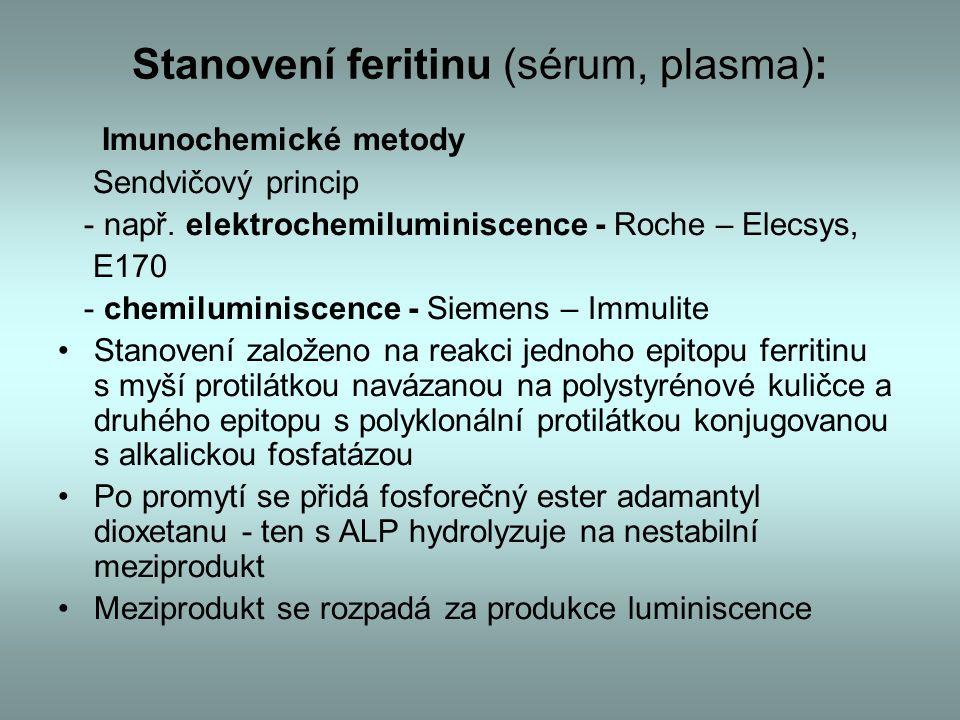 Stanovení feritinu (sérum, plasma): Imunochemické metody Sendvičový princip - např.