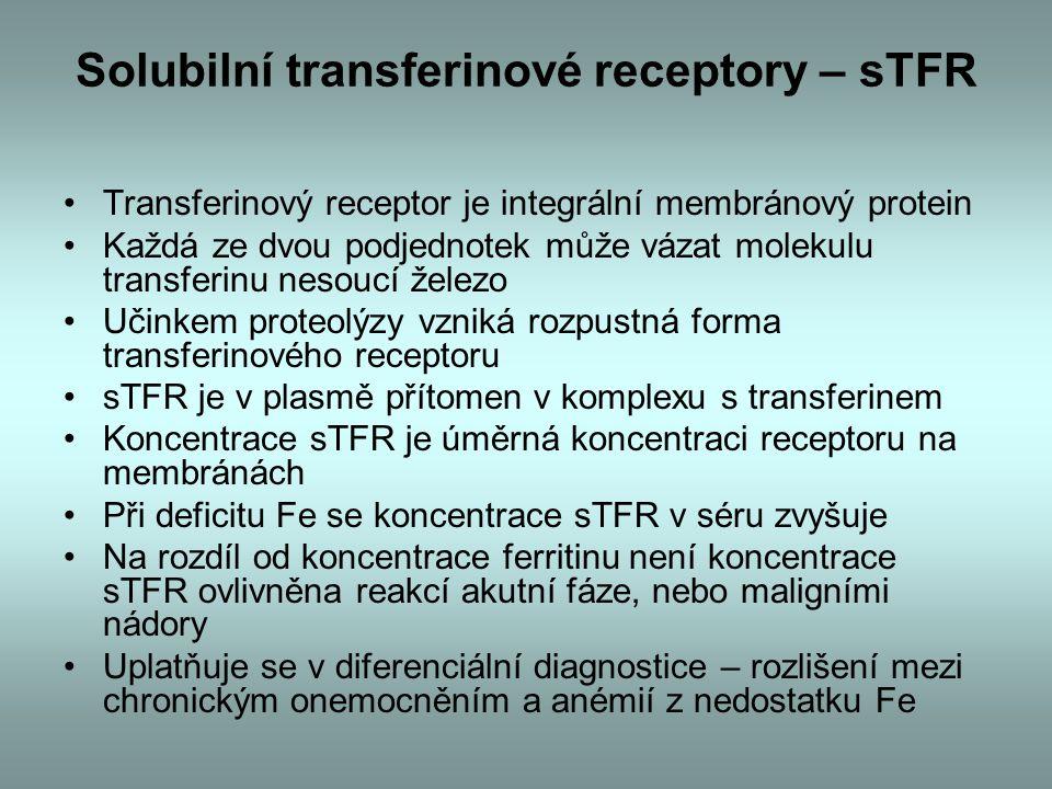 Solubilní transferinové receptory – sTFR Transferinový receptor je integrální membránový protein Každá ze dvou podjednotek může vázat molekulu transferinu nesoucí železo Učinkem proteolýzy vzniká rozpustná forma transferinového receptoru sTFR je v plasmě přítomen v komplexu s transferinem Koncentrace sTFR je úměrná koncentraci receptoru na membránách Při deficitu Fe se koncentrace sTFR v séru zvyšuje Na rozdíl od koncentrace ferritinu není koncentrace sTFR ovlivněna reakcí akutní fáze, nebo maligními nádory Uplatňuje se v diferenciální diagnostice – rozlišení mezi chronickým onemocněním a anémií z nedostatku Fe