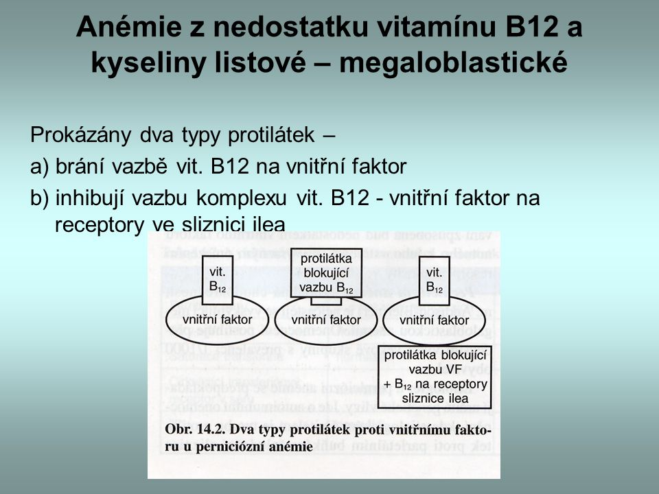 Prokázány dva typy protilátek – a) brání vazbě vit.