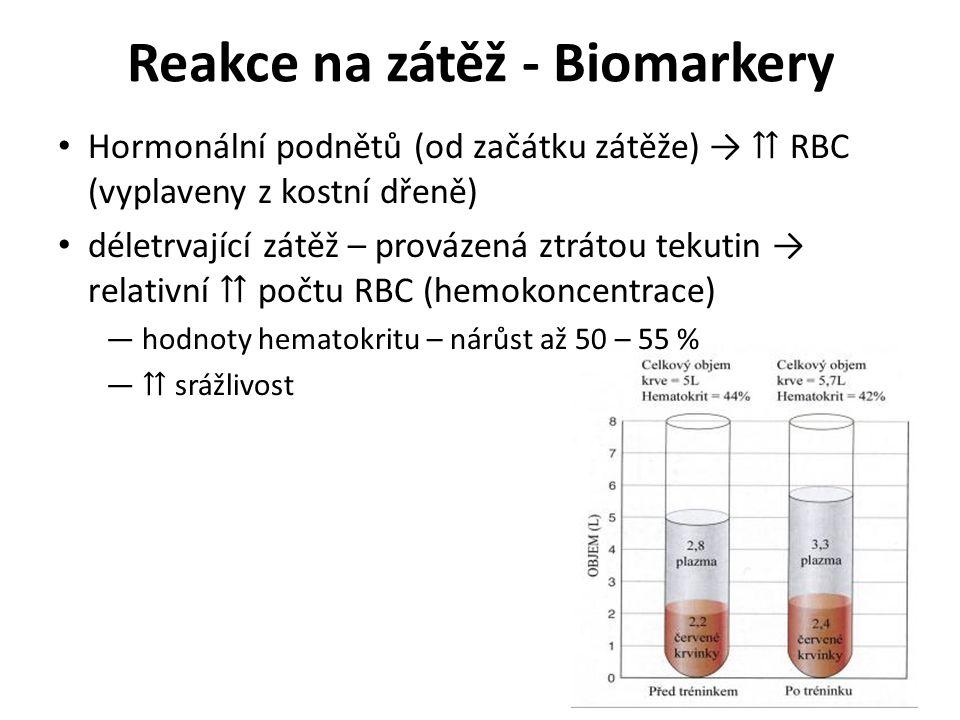Reakce na zátěž - Biomarkery Hormonální podnětů (od začátku zátěže) → ⇈ RBC (vyplaveny z kostní dřeně) déletrvající zátěž – provázená ztrátou tekutin