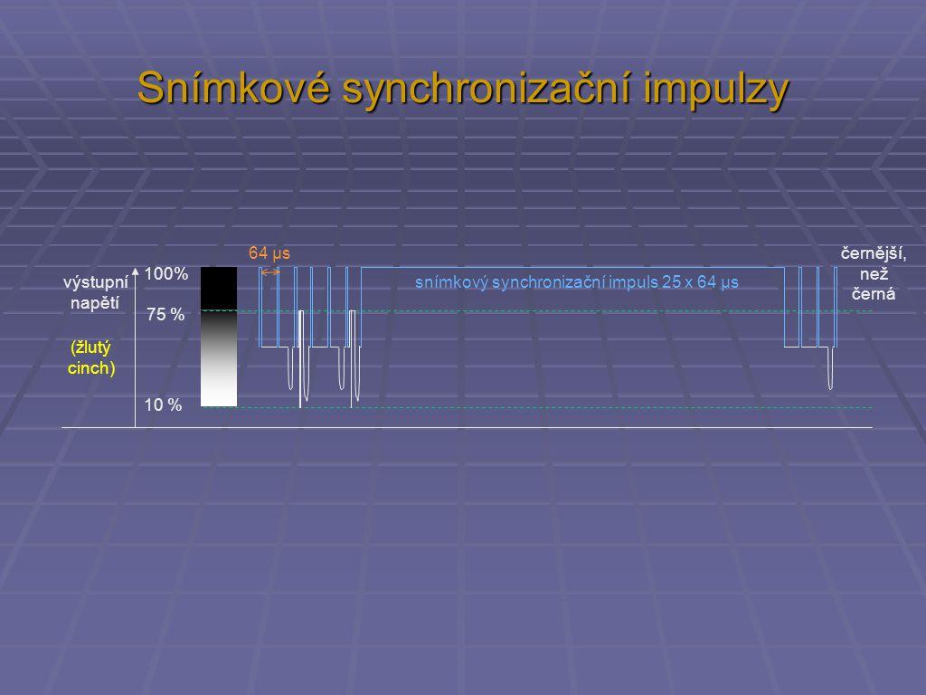 Snímkové synchronizační impulzy snímkový synchronizační impuls 25 x 64 µs 100% 75 % 10 % výstupní napětí (žlutý cinch) černější, než černá 64 µs