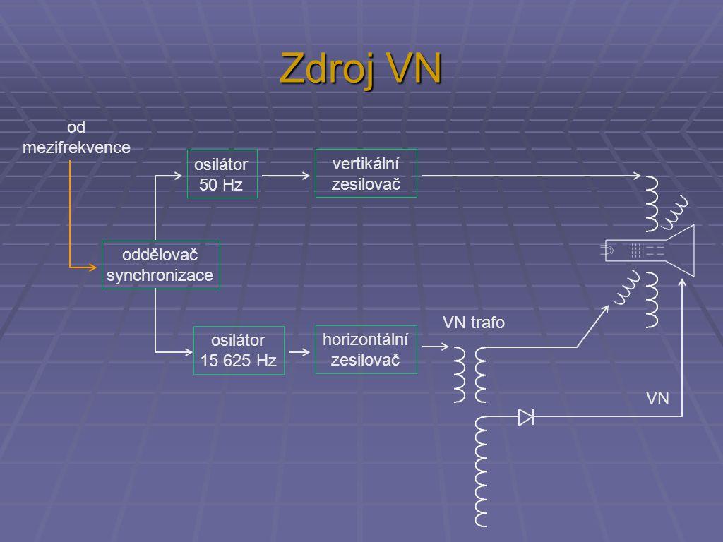 Zdroj VN oddělovač synchronizace osilátor 50 Hz osilátor 15 625 Hz vertikální zesilovač horizontální zesilovač VN trafo VN od mezifrekvence